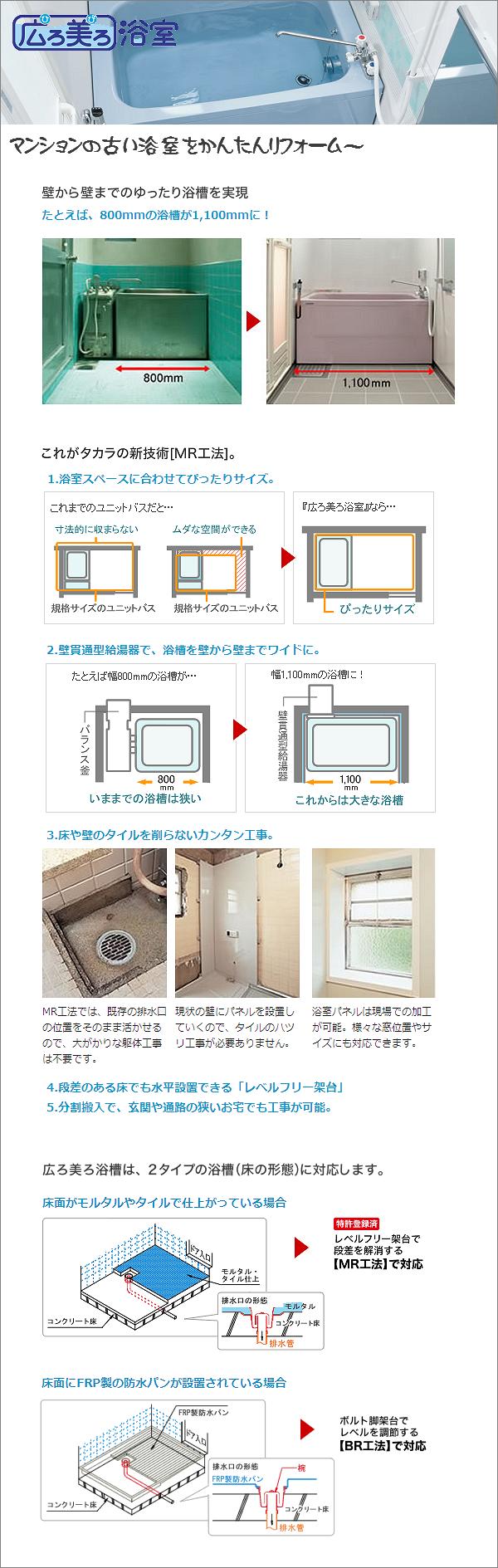 タカラスタンダード/広ろ美ろ(ひろびろ)浴室 商品情報